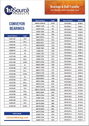 1st Source Products Conveyor Roller Bearing Cross Reference Chart