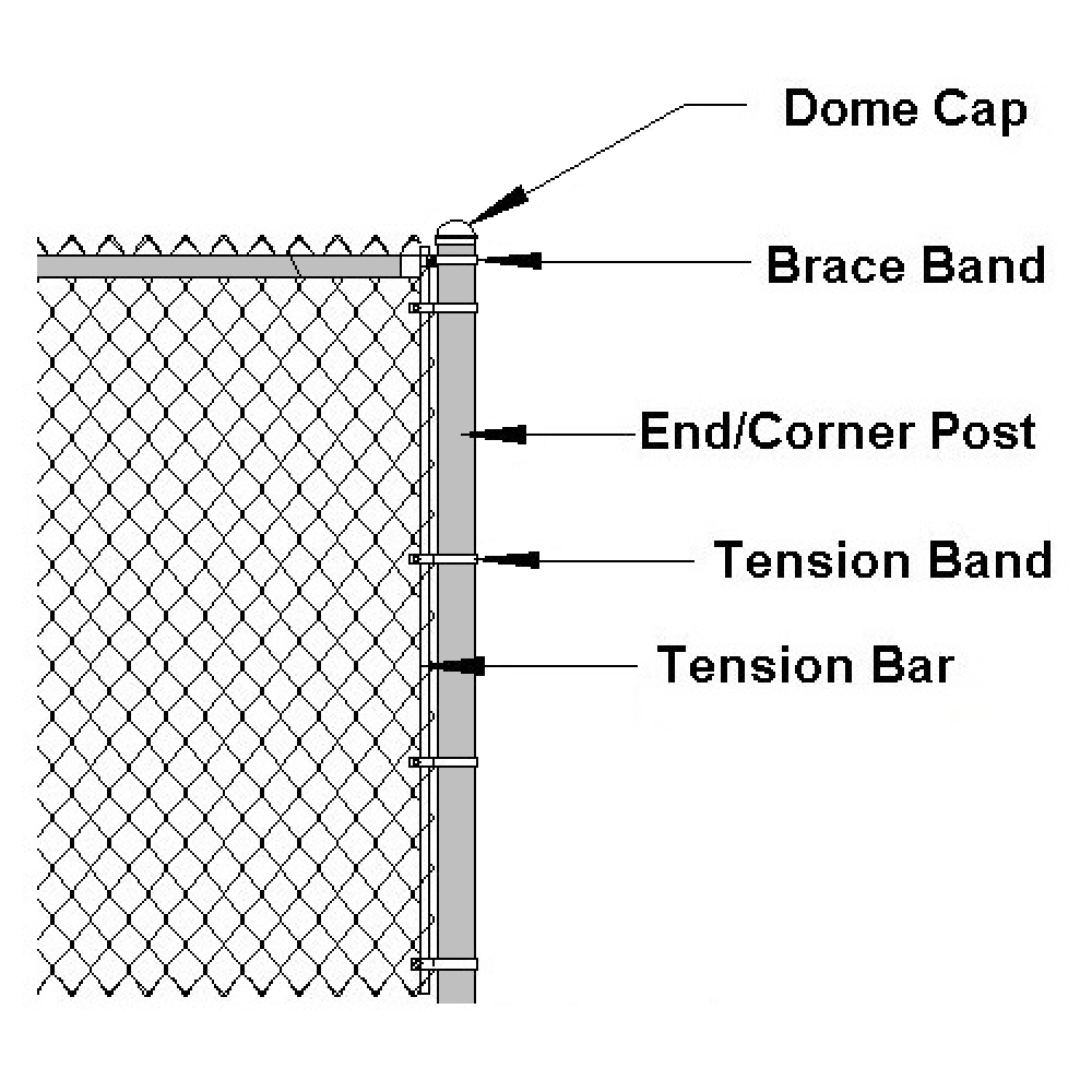 Chain Link Fence and Gate Hardware